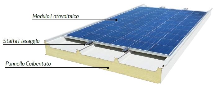 Documenti per installare impianti fotovoltaici 86